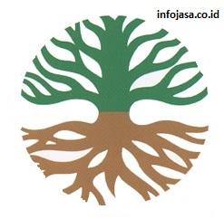 logo menlh