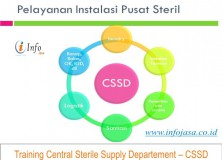 Training Central Sterile Supply Departement – CSSD