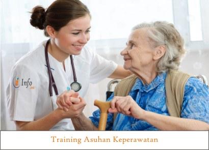 Training Asuhan Keperawatan